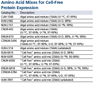 CELL FREE Image