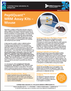 MRM Mouse Kit Image