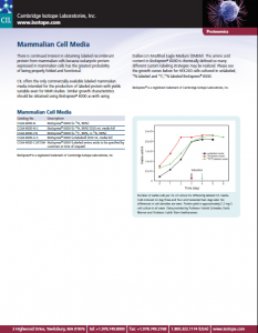 Mammalian Cell Media Image